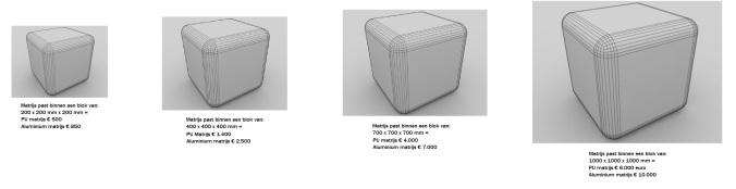 Matrijskosten-thermoforming.